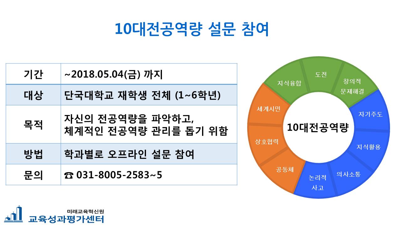 2018학년도 10대전공역량 설문 참여 홍보.png